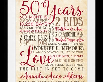 Birthday Gift For 50th Mom Bday 50 Years Old Mother In Law Dad Mum Day Of Birth Born 1969 67291