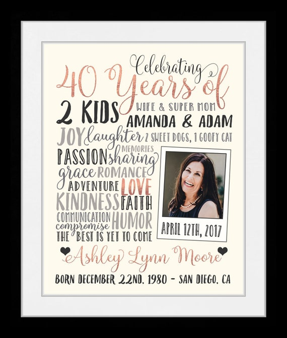 ANY YEAR 40th Birthday Gift 40 Years Old Personalized