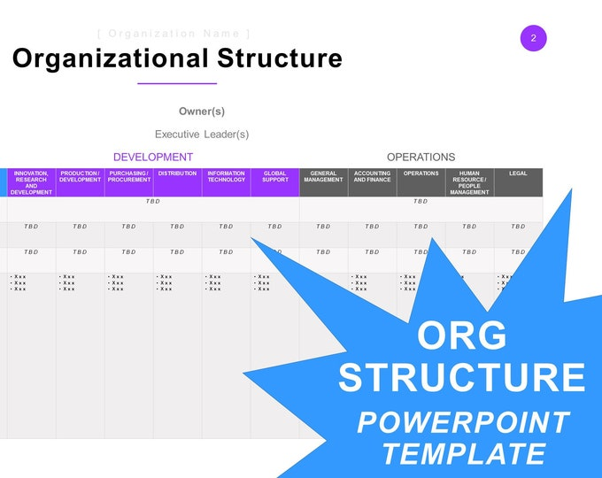 Organizational Structure Template