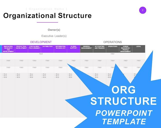Organizational Structure Template