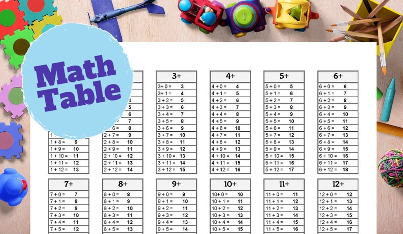 photo relating to Addition Table Printable titled Math Addition Desk Printable- Math Sheet- Useful Chart- Discover Math-PDF