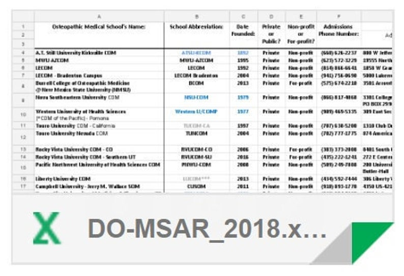 Osteopathic Medical School Admission Requirements Spreadsheet
