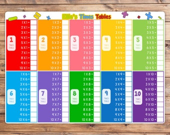 Personalised Dry Wipe Whiteboard Times Table Practice Board