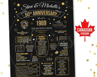 dd937acadd7 50th Anniversary Poster CANADIAN Printable 50th Anniversary Gifts for  Parents, 1969 Canada Chalkboard Party Decoration, Golden Wedding Ideas