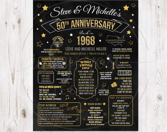 50th anniversary gifts etsy