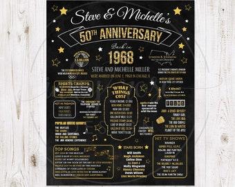 50th anniversary | Etsy