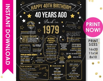 40th Birthday Gifts For Women INSTANT DOWNLOAD PRINTABLE Sign Back In 1979 Poster Men Party Decorations Chalkboard Board Facts 40 Fortieth