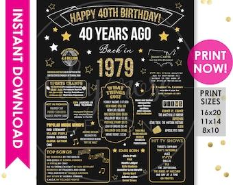 40th Birthday Gift Etsy