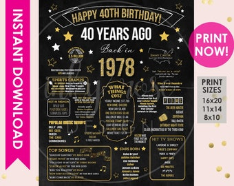 40th Birthday Gifts For Women INSTANT DOWNLOAD PRINTABLE Sign Back In 1978 Poster Men Party Decorations Chalkboard Board Facts 40 Fortieth