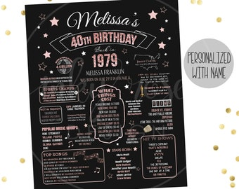 40th Birthday Party Decorations PRINTABLE Sign Rose Gold Fortieth Gift For Women 1979 Poster Chalkboard Board Decor