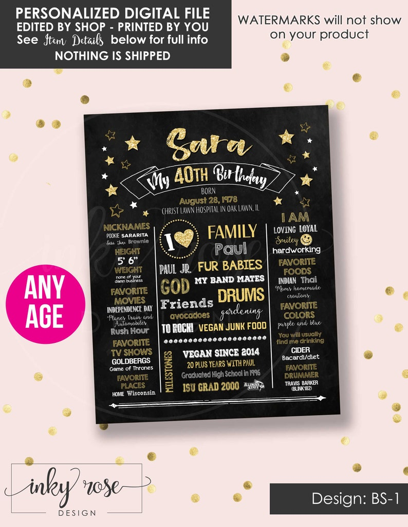 40th Birthday Decoration PRINTABLE Sign Gift For Women Or Men