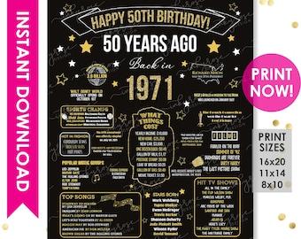 50th birthday gift for men