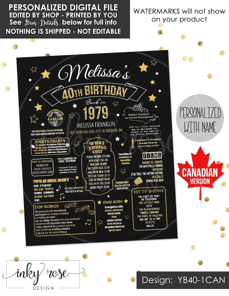 40th Birthday Gift Born In CANADA PRINTABLE Sign 1979