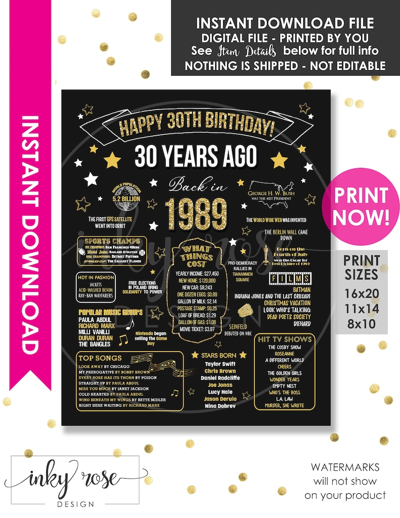 30th Birthday Decoration PRINTABLE Sign 1989 Poster INSTANT
