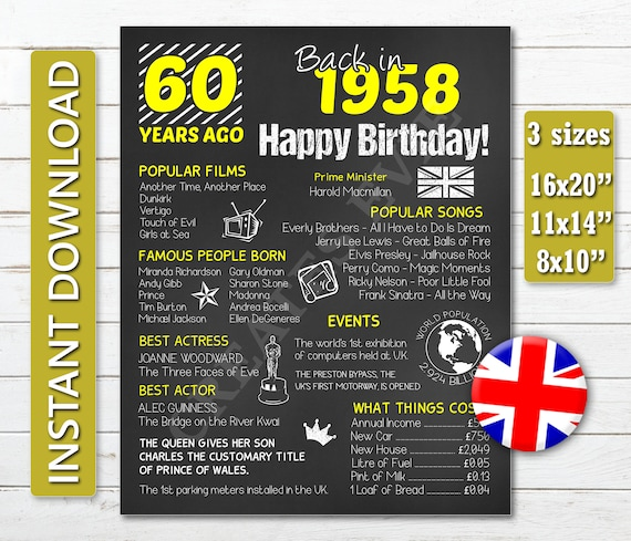 60th Birthday Party Poster UK 1958 Chalkboard Sign England
