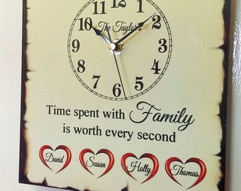 Personalised Family Clcok