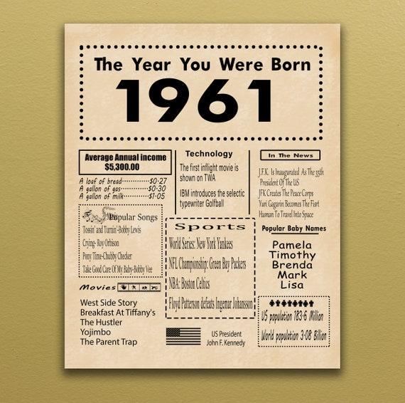 1961 Birthday Poster Back in 1961 Birthday Gift Digital | Etsy