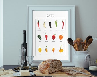 Chili guide print, miniature food, home decor, MEANDMK, digital download, printable