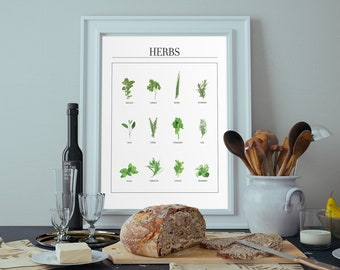 Herbs guide print, Vegan, home decor, MEANDMK, digital download, printable