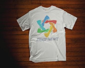 77f175045c2 ANTISEMITISM Shirt Pittsburgh Stronger Than Hate shirt