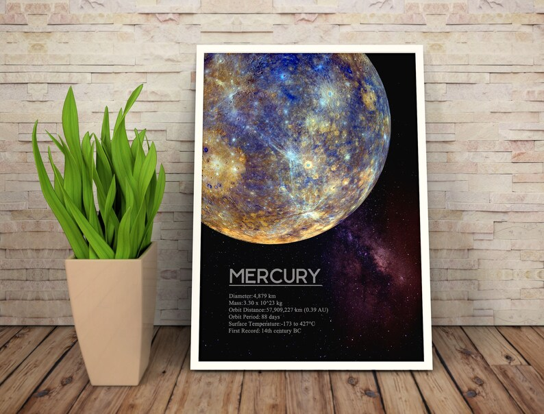 Mercury Planet Poster, Solar System Printable Wall Design, Space Loft  Decor, Mercury Facts Infographic Print, Astrology Wall Art Galaxy JPG