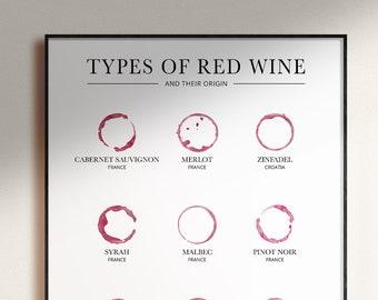 Wine Wall Art Etsy