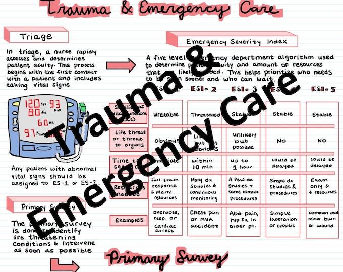 Trauma & Emergency Care