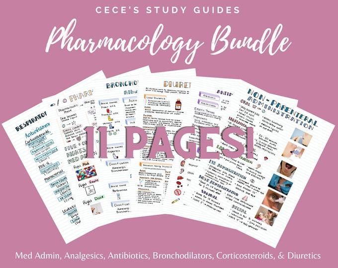 Pharmacology Bundle