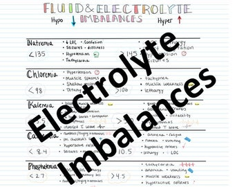 Electrolyte Imbalances Study Guide