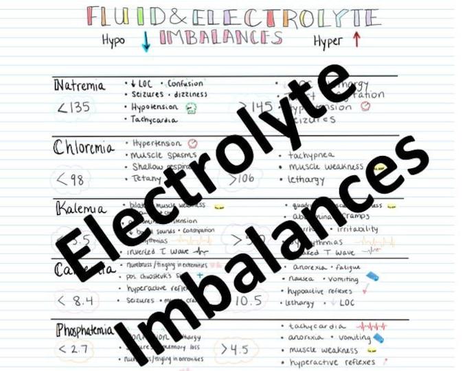 Electrolyte Imbalances Study Guide