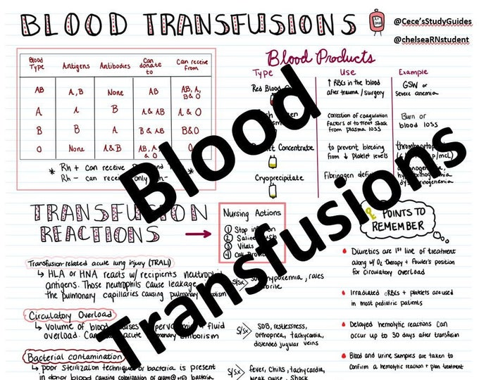 Blood Transfusions Study Guide