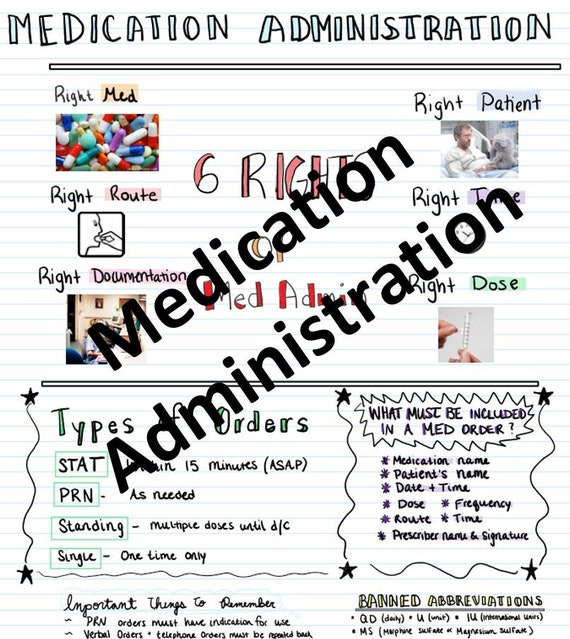 medication administration study guide etsy rh etsy com nc medication administration study guide Medication Administration Record