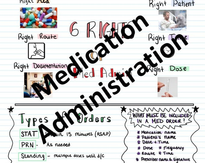 Medication Administration Study Guide