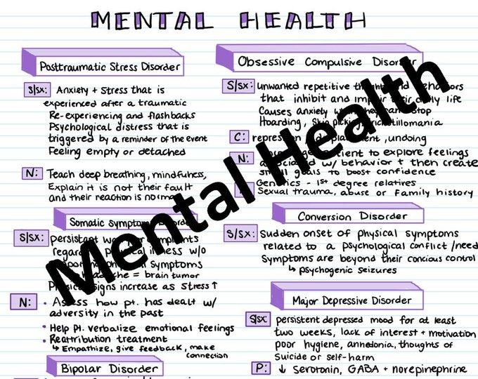 Mental Health Disorders and Pharmacology