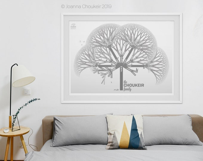 3 x Prints of A0 Glasenburg Custom Family Tree