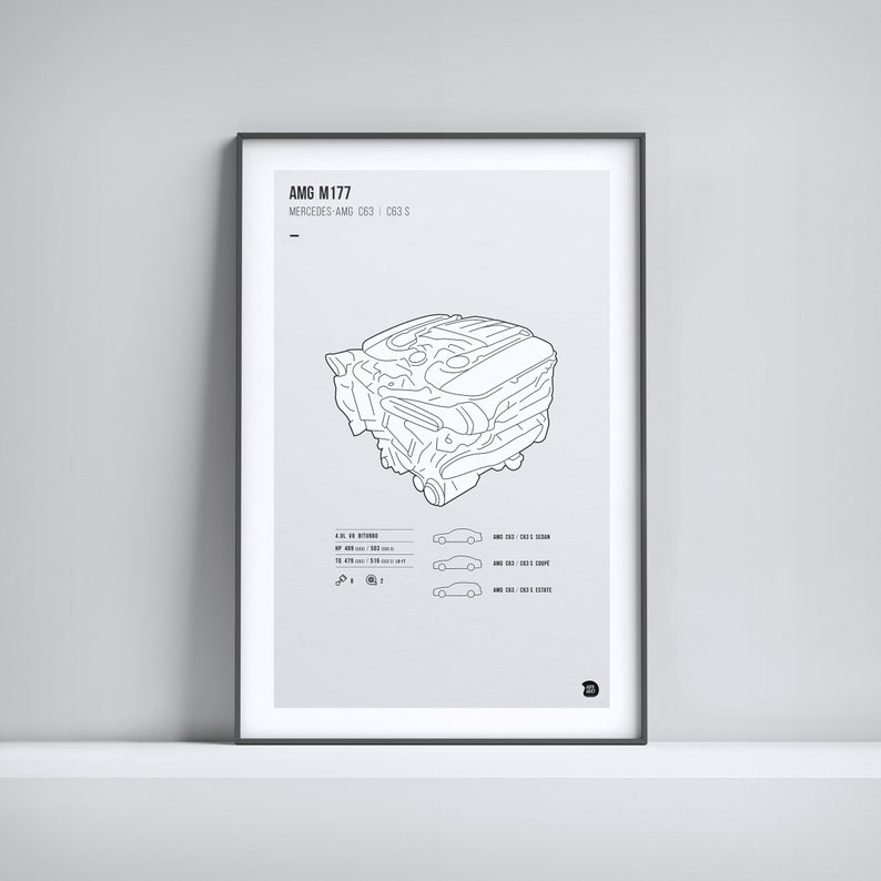 Mercedes Amg C63 / C63 S Engine Print【Amg M177】