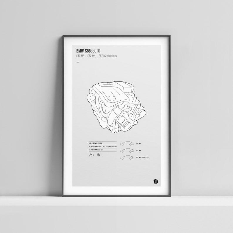 BMW M3/M4 Engine Print【F80/M3 | F82/M4 - S55】