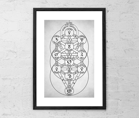 Kabbalah Tree Of Life Art Print Hermetic Qabala Poster Sacred Etsy Shop the top 25 most popular 1 at the best prices! etsy