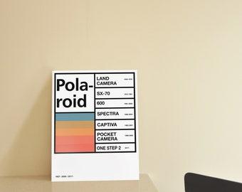 Polaroid Camera History Poster