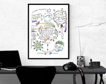 Parfait PRÉCOMMANDES Grande Affiche Mantras / Clinique; Salle De Naissance;  Sage Femme; Maison De Naissance; Yoga Prénatal; Bureau; Accouchement