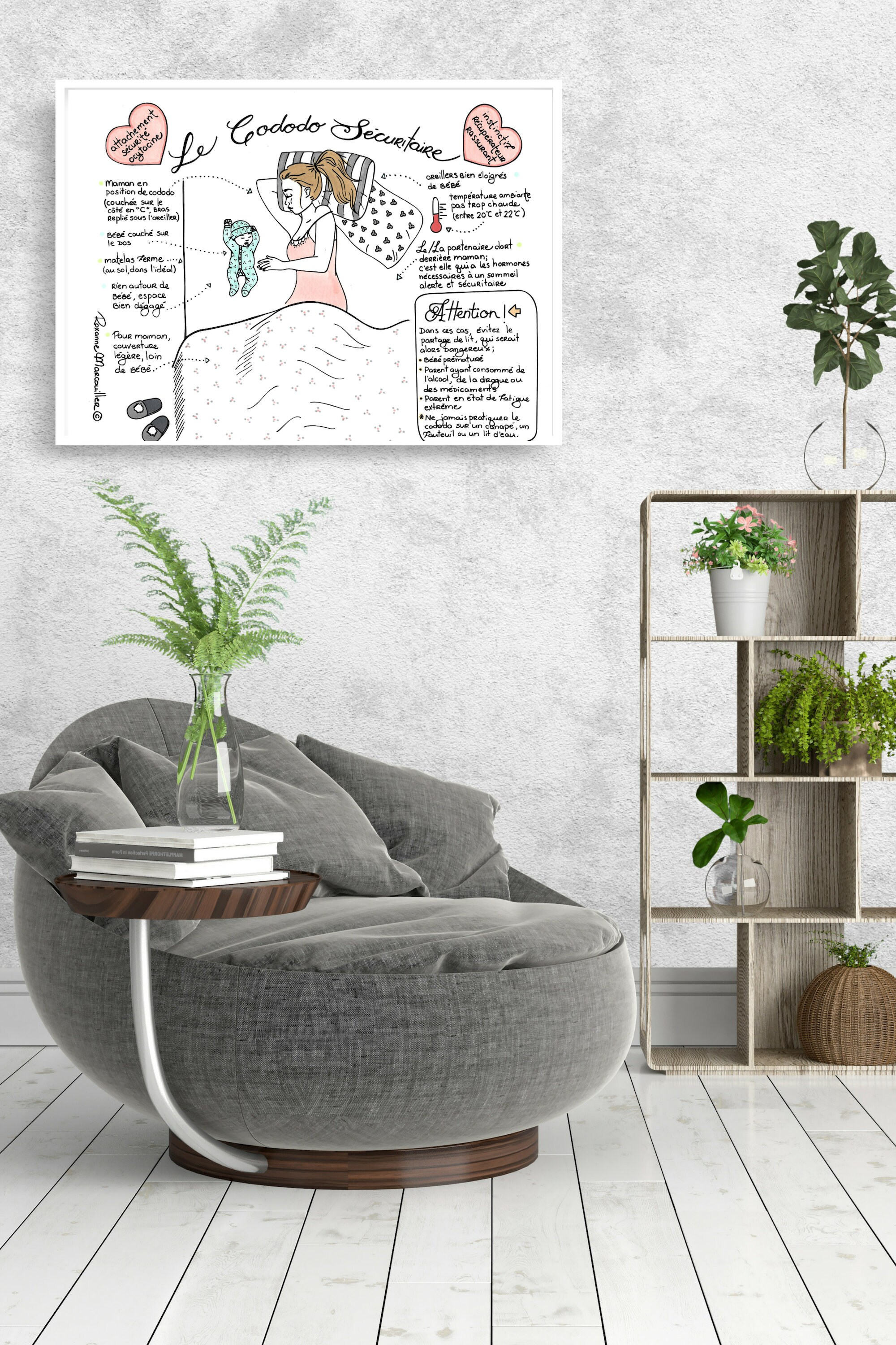 Fauteuil Kind Prenatal.Pre Orders Large Cododo Poster Clinic Birth Room Midwife Etsy