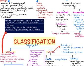Dermatitides (Handwritten study notes)