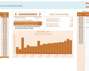 Debt Snowball Calculator | Dave Ramsey | Debt | Debt Spreadsheet | Debt Tracker | Debt Payoff | Debt Calculator | Debt Planner | Easy Debt
