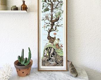 The Tree of Life Fine Art Print