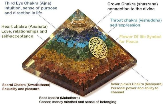 Divine Flower Orgonite Keychain