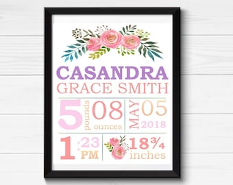 CUSTOM Birth Announcement, Birth Stat, Birth Stats Sign, Birth Details Sign, New Baby Gift (DIGITAL/PRINTABLE)