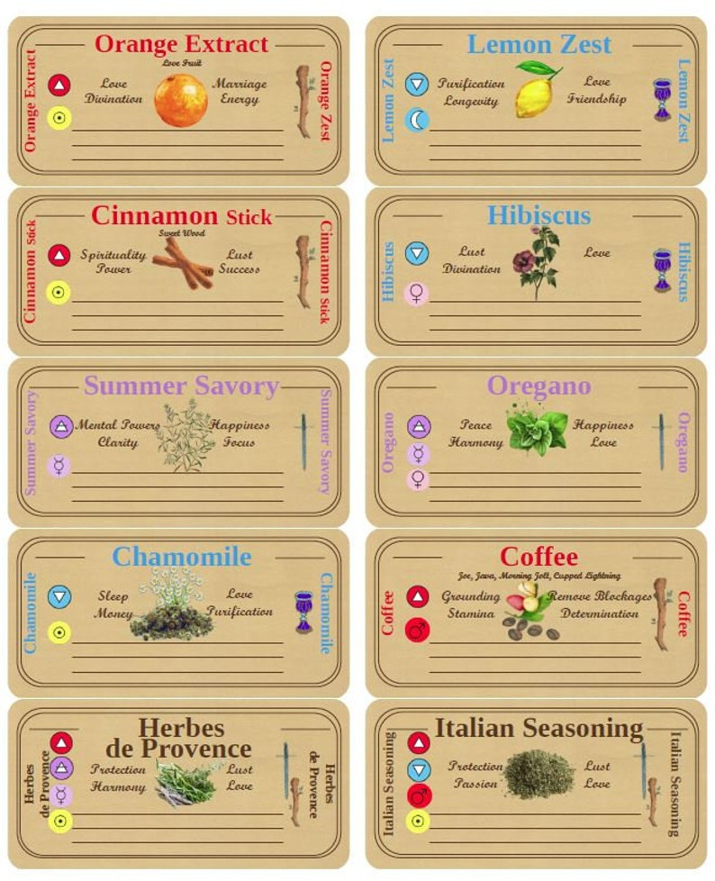 Printable Herb and Spice Labels for Kitchen Witches and Green image 0