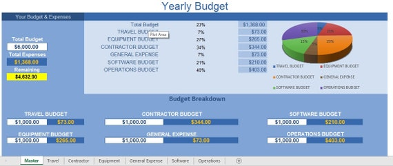 yearly budget business planner expenses excel spreadsheet etsy