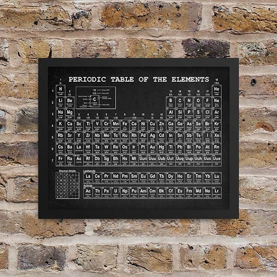 Periodic Table of Elements scientific Home Wall Decor Art
