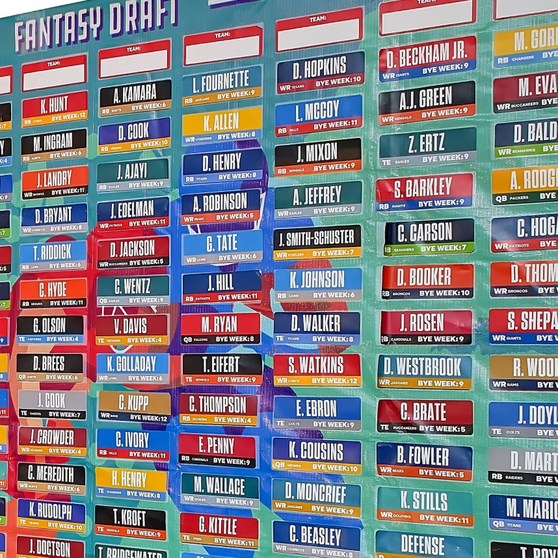 2019 Fantasy Football Draft Board Kit With Over 400 Player labels  Alphabetized By position with Yellow Penalty Flag and Loser Sash